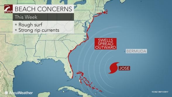 Jose will bring rough surf and rip currents to the U.S. East Coast later this week.