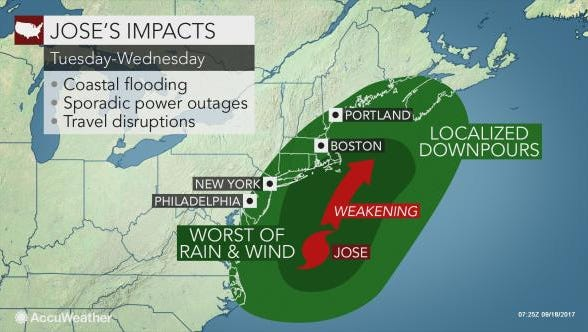 Hurricane Jose is expected to bring tropical storms to southern Westchester on Tuesday and Wednesday.