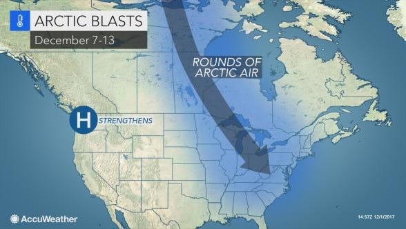 Rounds of arctic air are expected to hit the East Coast on Wednesday.