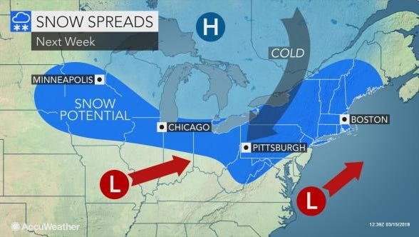 Meteorologists are keeping their eye on another winter storm that could deliver rain, snow or a mix for York County.