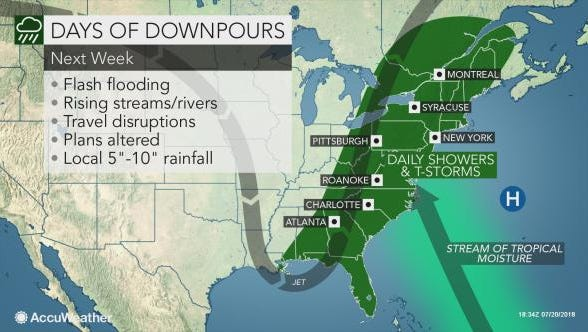 AccuWeather predicts at least six days of rain in York County.