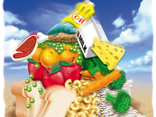In 1980, the U.S. government, heavily influenced by the AHA, launched the Dietary Guidelines and the Food Pyramid..