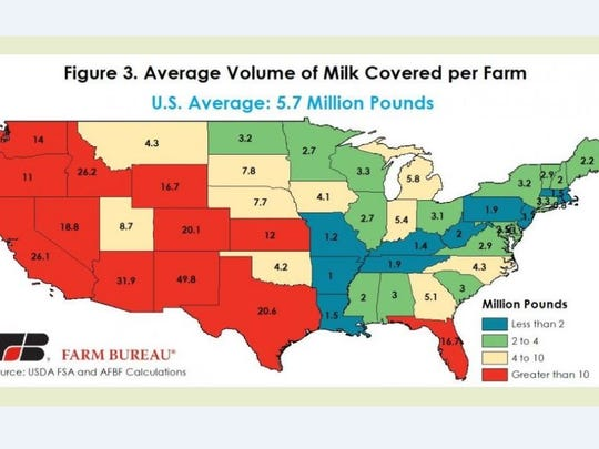 The average amount of milk covered per farm and by state for the 2017 coverage.