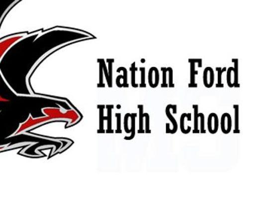 Fort Mill High School Logo Nation Ford High School Logo