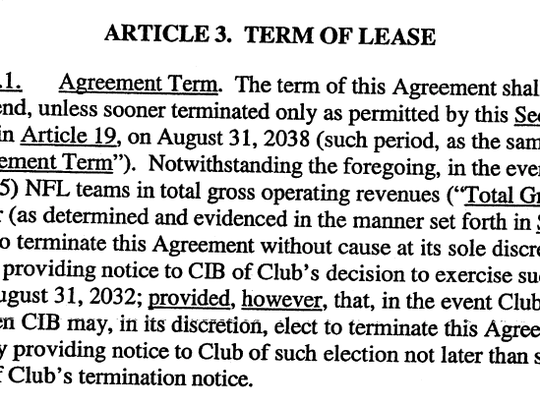 A clause in the Indianapolis Colts' stadium lease allows the team to terminate the deal if the team is not in the NFL's top five in total gross revenues in 2030.