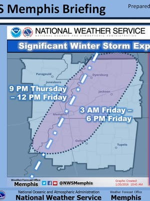 A winter storm watch will be in effect for all of West Tennessee from late Thursday night through Friday afternoon, according to the National Weather Service in Memphis.