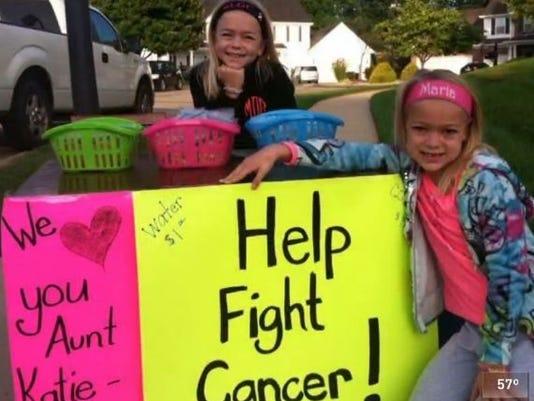 Chemo care kits
