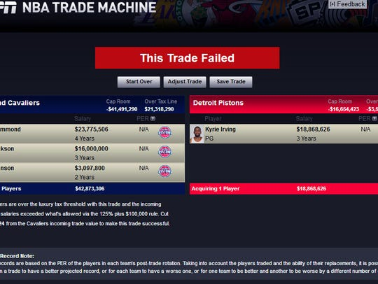 Screen grab on if trade proposed by a Pistons fan featuring