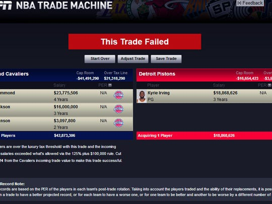 Screen grab on if trade proposed by a Pistons fan featuring Andre Drummond, Reggie Jackson and Stanley Johnson for Kyrie Irving would work.