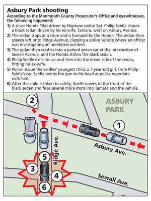 A map of the scene of the shooting in Asbury Park.