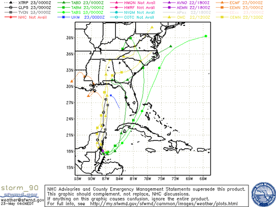 The possible projected paths for a tropical disturbance