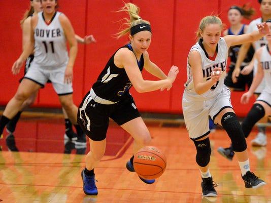 Kennard-Dale at Dover girls' basketball