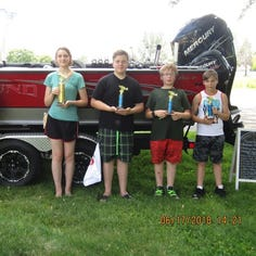 More than 40 children participated in annual Kids Fishing Day in Sturgeon Bay