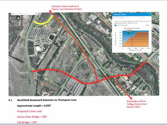 Northfield extension