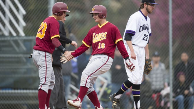 The Rocky Mountain High School baseball team will open the state tournament against Mullen on Friday.