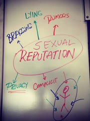 """Sexual reputation was one of the discussion topics as part of the """"Coaching Boys into Men"""" program implemented by SPASH boys soccer coach Derek Bell this fall."""