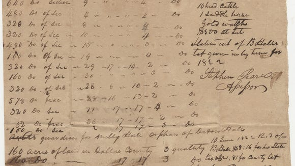 The front page of a Bolling Hall tax receipt, circa 1822, includes a notice that he paid taxes on slaves.