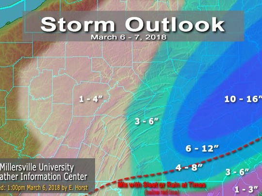 York County is looking at 4 to 8 inches of snow on