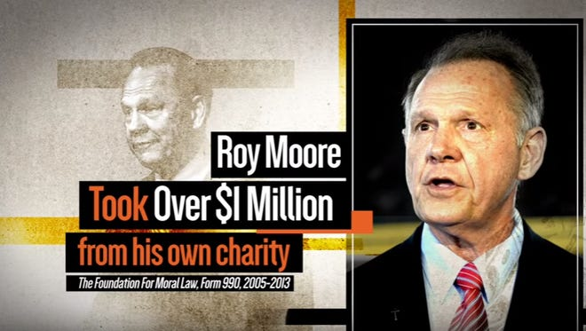 A still from an ad from the Senate Leadership Fund, affiliated with Senate Majority Leader Mitch McConnell, R-Ky., attacking Roy Moore over payments from a charity he was president of.