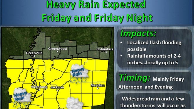 Heavy rain is expected in Mississippi.