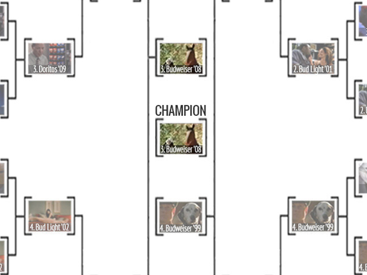 The all time ad meter bracket champ budweisers 2008 clydesdale screen shot 2014 01 31 at 45350 pm aloadofball Gallery