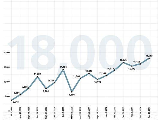 LARGE STOCKS CHART.jpg