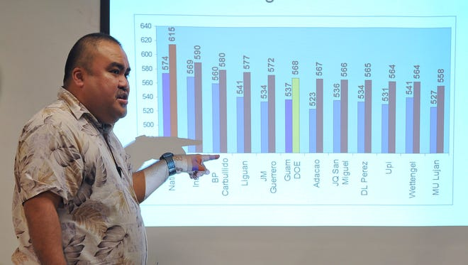 Joe Sanchez, acting deputy superintendent for curriculum and instruction at the Guam Department of Education, explains how to interpret the scores resulting from the latest Stanford Achievement Test (SAT10) during a press conference in this October 2011 file photo.