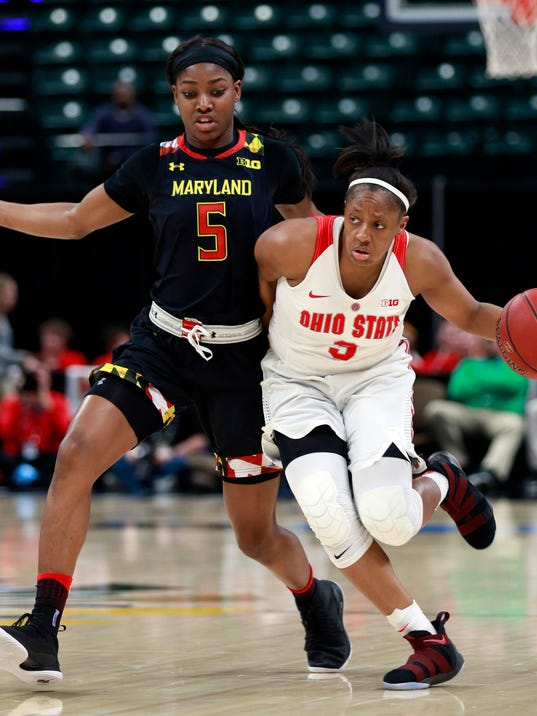 Ohio State guard Kelsey Mitchell, right, dribbles the basketball while defended by Maryland guard Kaila Charles during the second half of an NCAA college basketball game in the finals of the Big Ten conference tournament, Sunday, March 4, 2018, in Indianapolis. Ohio State won 79-69. (AP Photo/R Brent Smith)