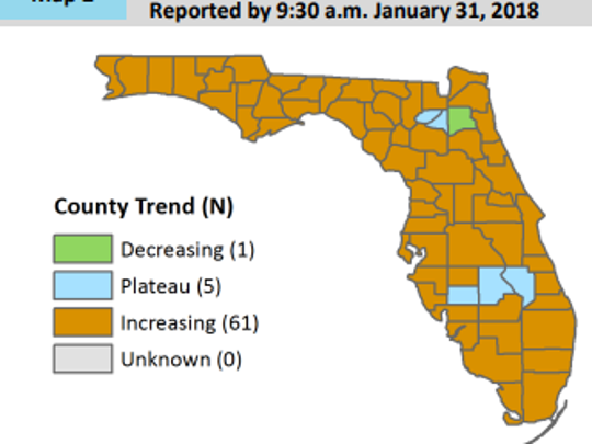 All but six Florida counties are reporting flu activity is increasing.