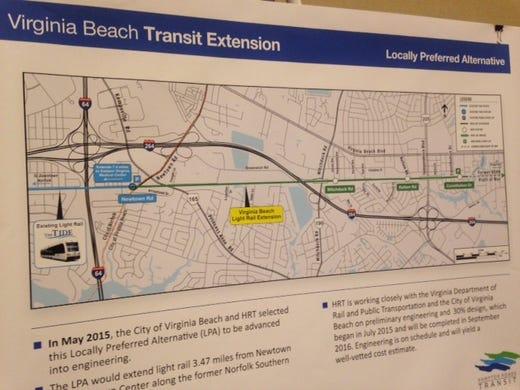 Is Light Rail On The Ballot In Virginia Beach Va