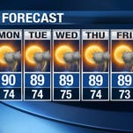 Forecast: Scattered storms Sunday, another hot day
