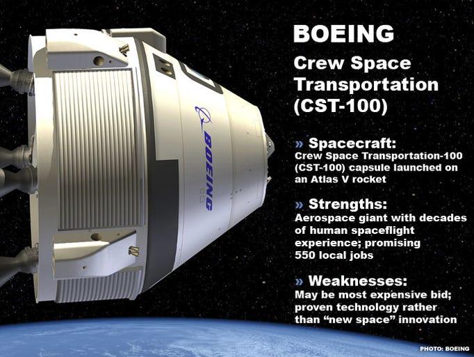 dragon capsule cst 100 spacecraft vs - photo #39
