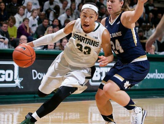 MSU vs Notre Dame women's basketball
