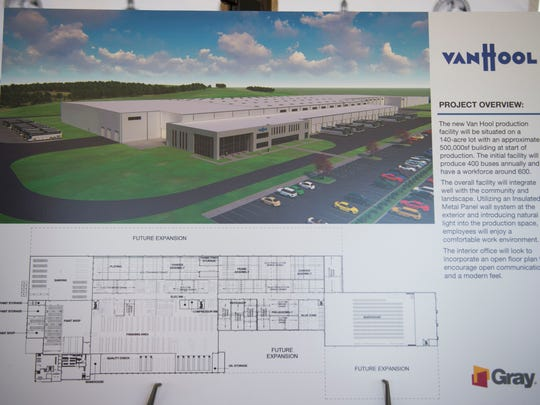 A rendering of the proposed factory to be built by Belgian bus company Van Hool in Morristown, Tenn. which will create more than 600 jobs, Thursday, April 12, 2018.