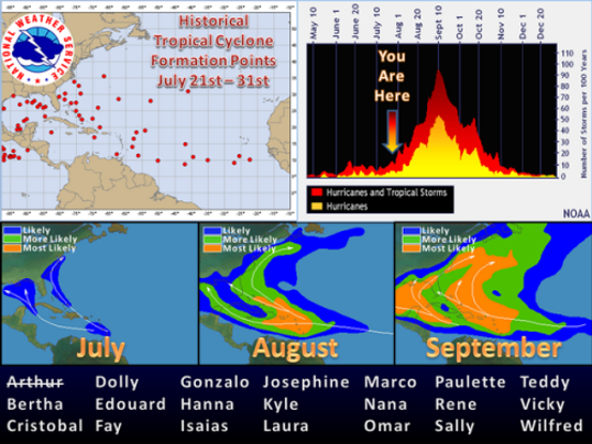Tropical cyclone climatology from July 21-31 (Source: NOAA and Gary Szatkowski of the National Weather Service
