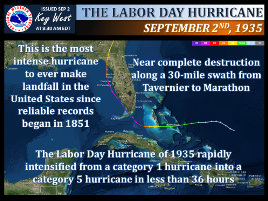 1935 Labor Day Hurricane (Source: National Weather Service Key West Office)