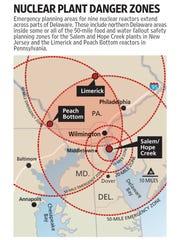 Nuclear plant danger zones