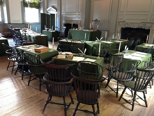 Independence Hall is where founding fathers gathered