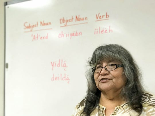The categories for sentence structure in Navajo linger