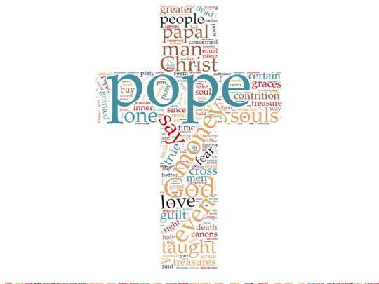 Martin Luther's 95 Theses, visualized in a word cloud.