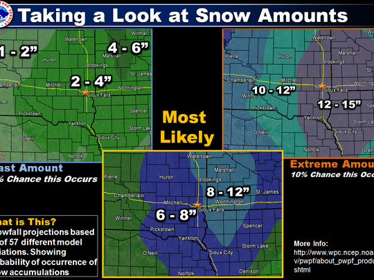 Snow amounts that are possible.