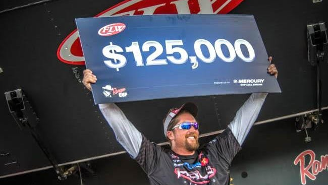 J.T. Kenney, a national bass tournament professional from Palm Bay, is looking to repeat as the $125,000 winner in this week's Walmart FLW Tour season opener on Lake Kissimmee. He won the same tournament on the Kissimmee Chain of Lakes a year ago.
