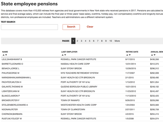 New York Databases