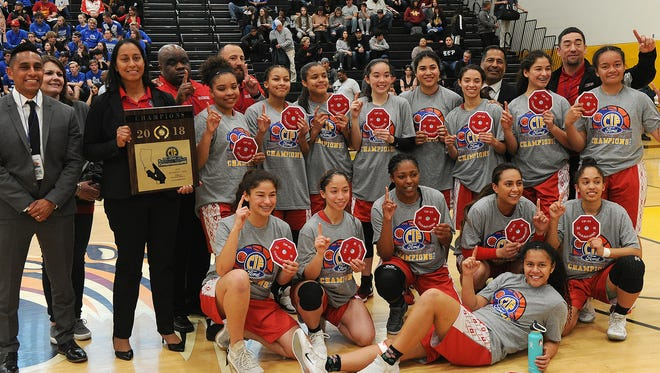 After winning the CIF-SS Division 5AAA championship last season, the Hueneme High girls basketball program has been moved up to Division 3A for this season.