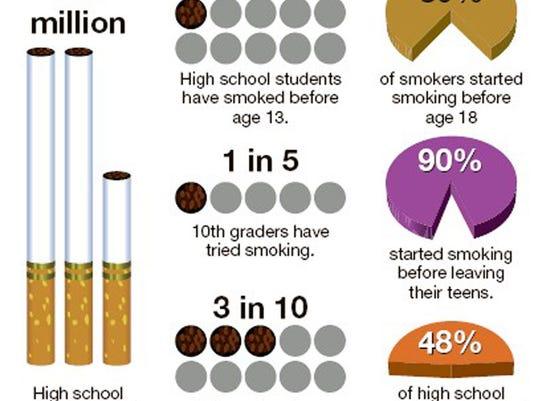 smoking-graphic.jpg