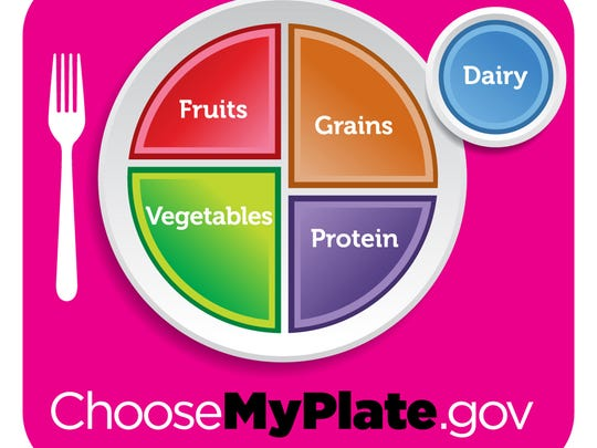 My Plate is the new food triangle.