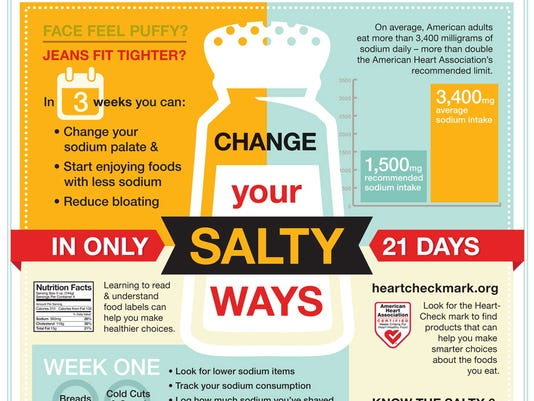 change your salty ways.jpg