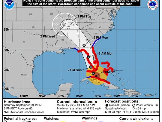 The National Hurricane Center's projected path for