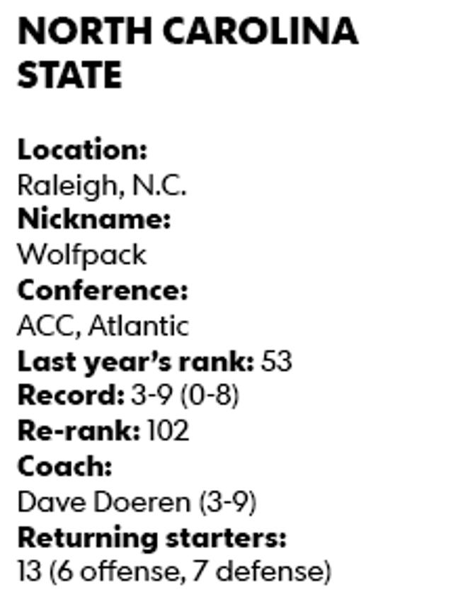 College Football Countdown   No  88: North Carolina State