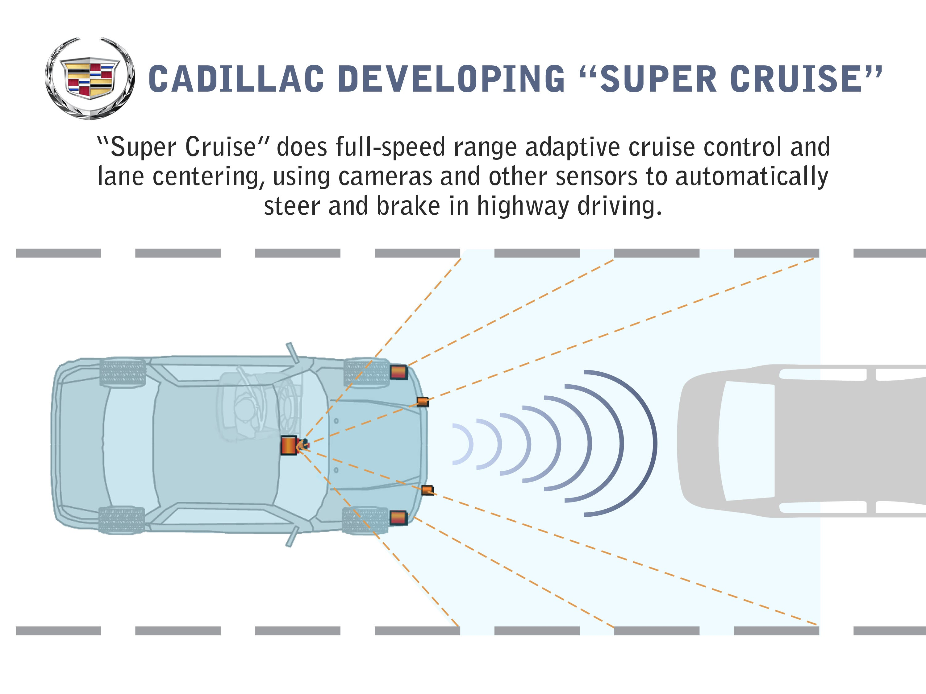 cadillac super cruise mode leaves hands free rh usatoday com